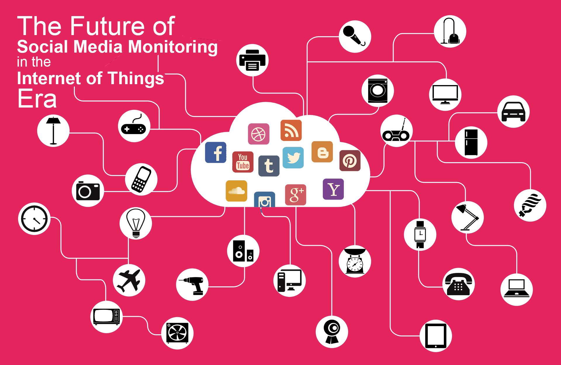 future-social-media-monitoring-internet-of-things